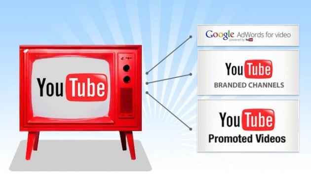 Реклама на Ютую, заробіток на Ютуб