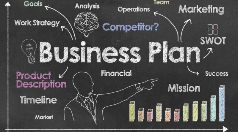 скласти власний бізнес план для справи