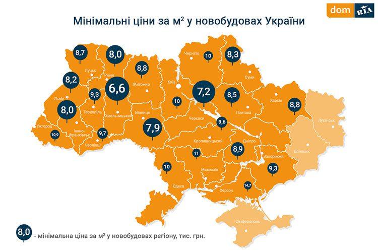 установка цін на новобудови у різних регіонах України
