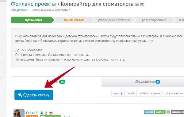 freelancehunt сайт для додаткового заробітку в Україні