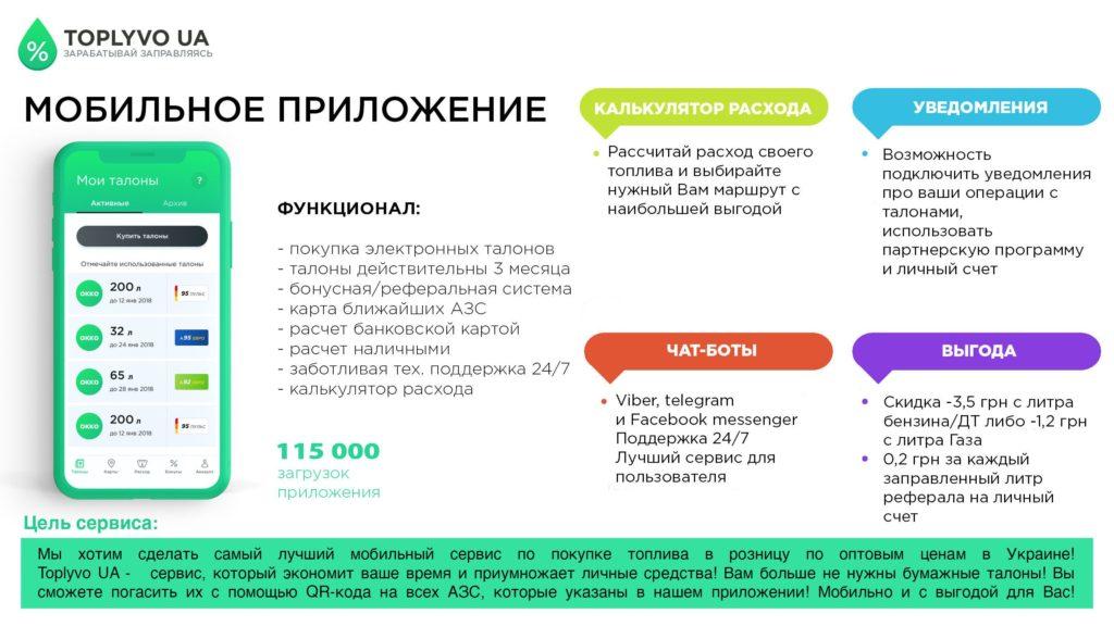 toplivo.ua купити онлайн талони на бензин, дизель, газ оптом