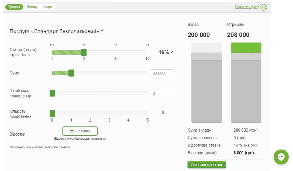 кращий депозит для вкладу в Україні безподатковий від Приватбанку