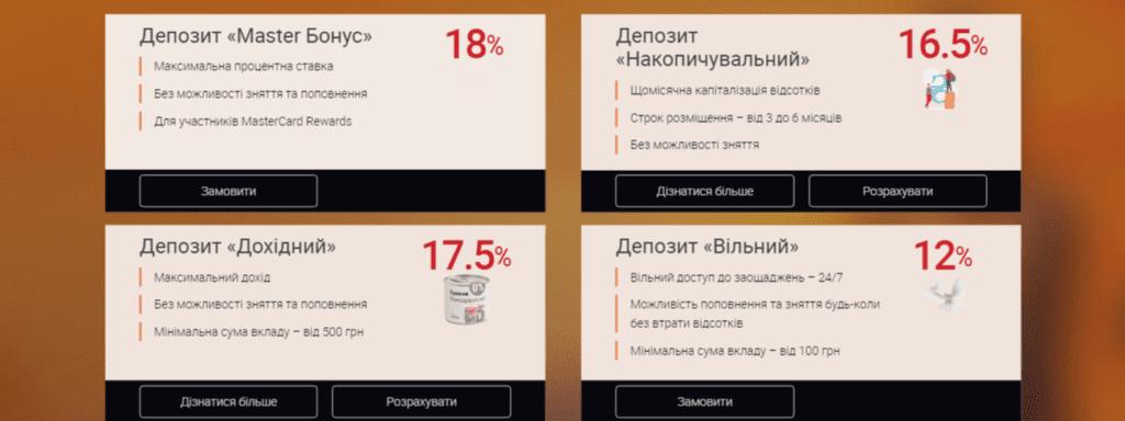 Оформити депозит від банку ПУМБ