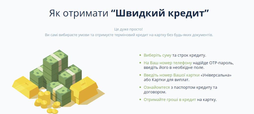 Як отримати швидкий кредит від ПриватБанку