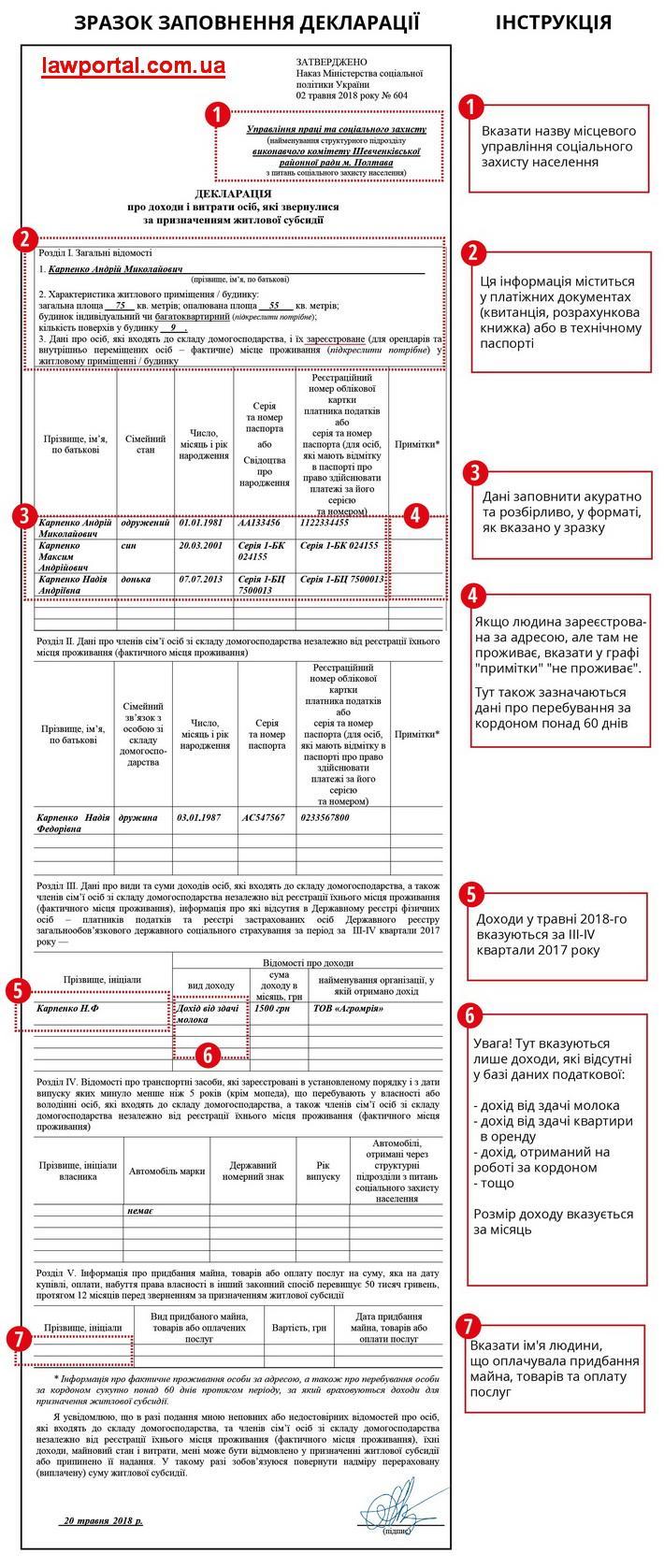 приклад заповнення заяви декларації про доходи на доходи