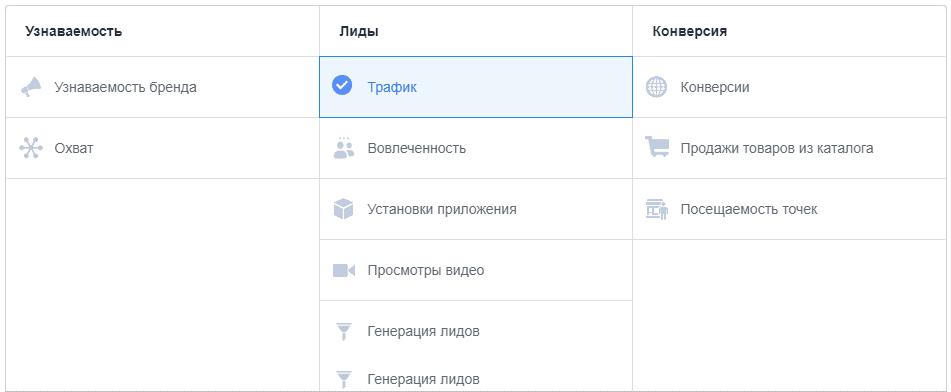 Налаштування реклами у Фейсбук