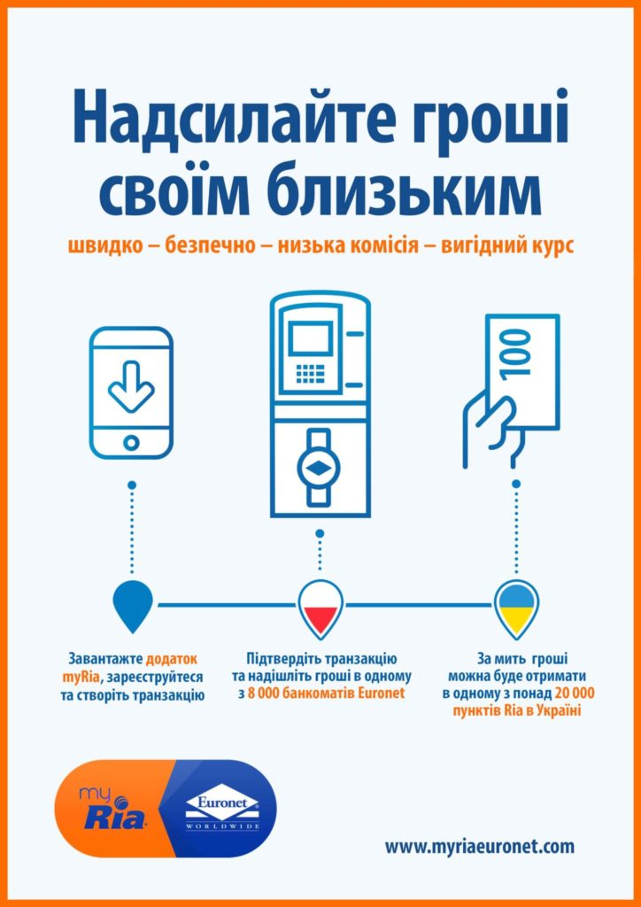 Перекази з Польщі в Україну безпечно