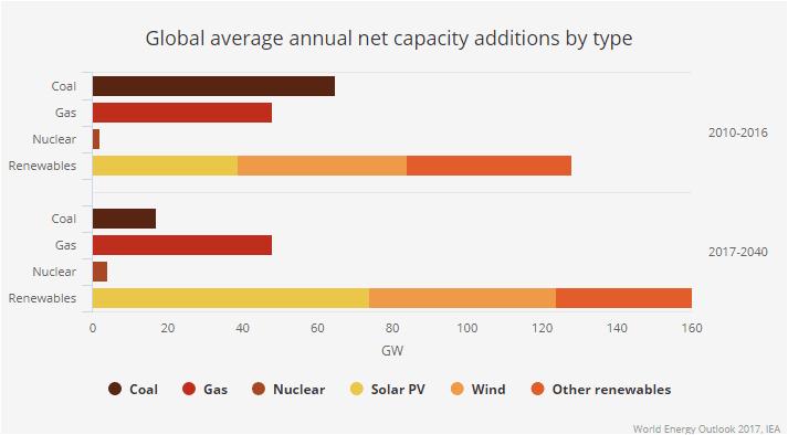 Сонячна енергетика заробіток на зеленому тариф