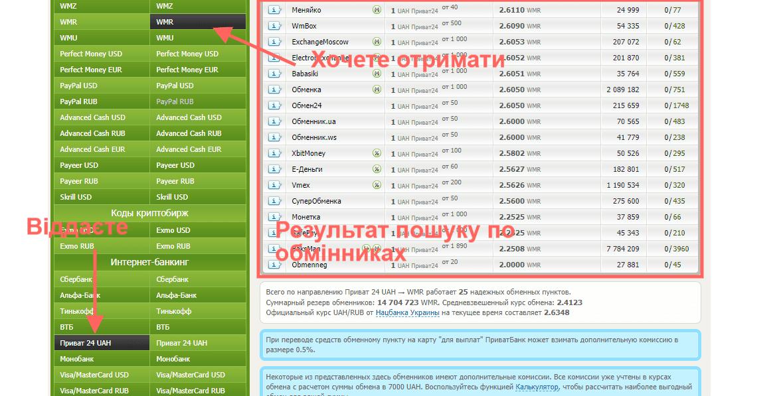 BestChange інструкція для користувачів по обміну валют онлайн