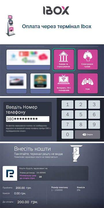 як оплачувати кредит Онлайн через термінал