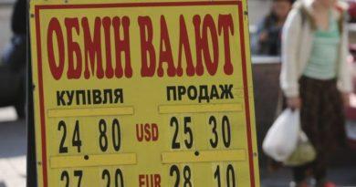 прогноз курсу валют на грудень 2019 року