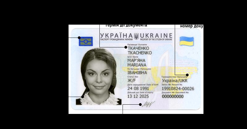ID-картка процедура оформлення карти