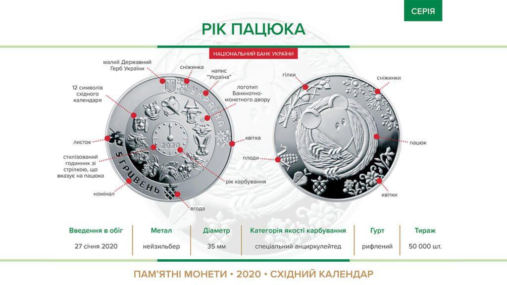 НБУ випустить пам'ятну монету до року Білого пацюка. Фото