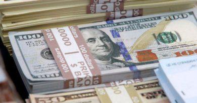 курс долара 20 січня 2020 року