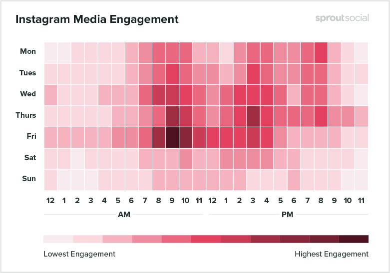 Media публікація Instagram