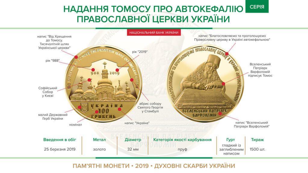 """Золота монета """"Отримання Томосу про автокефалію Православної церкви України"""""""