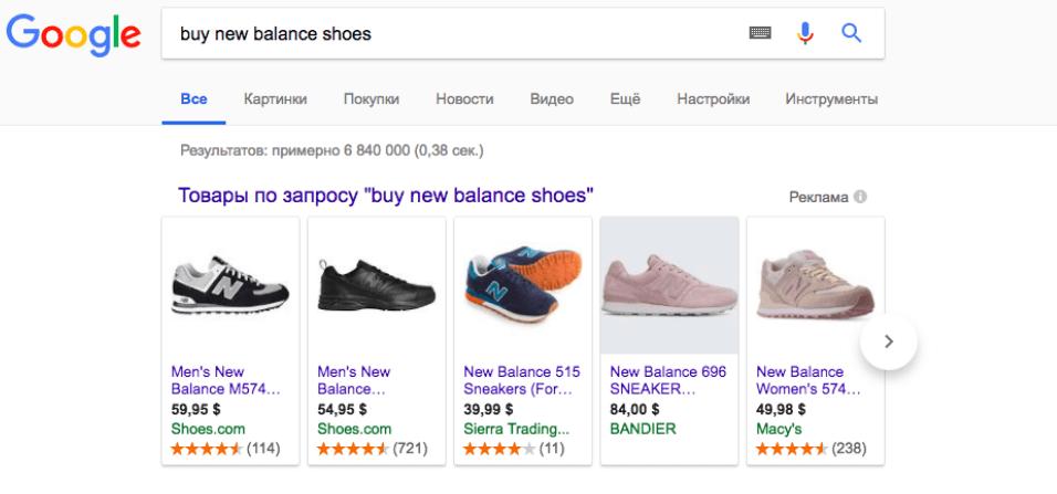 Google Shopping налаштування товарної реклами