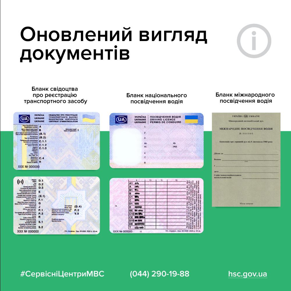 Міжнародне водійське посвідчення в Україні